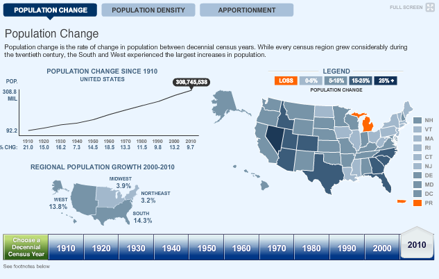 Maps Real Numeracy - Us census interactive map