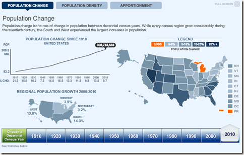 US Census interactive map Real Numeracy
