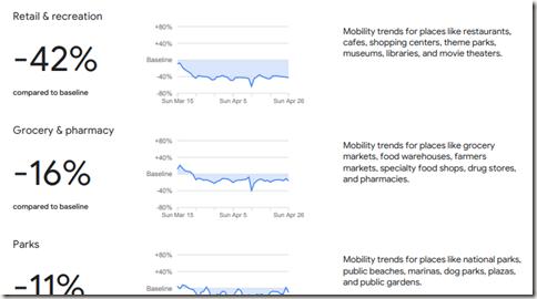 GoogleMobilityReport_en.pdf