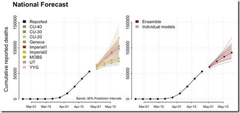 National-Forecast-2020-04-27-1280px